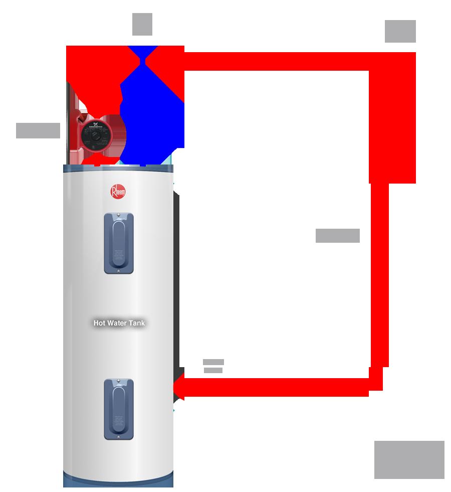Images Of Recirculating Hot Water Pump